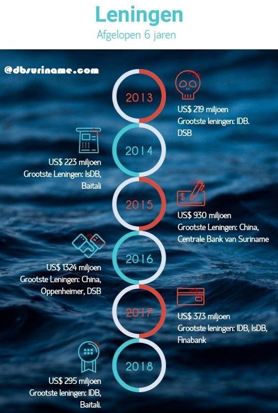 c12b09d7c01 99 leenovereenkomsten in afgelopen 6 jaren